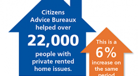 private-rented-issues